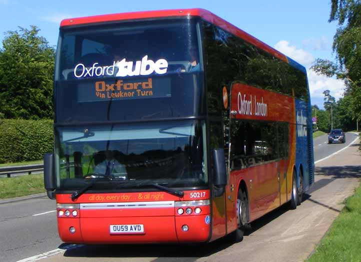 Image result for Oxford Tube